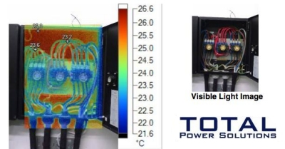 Thermal Imaging Service